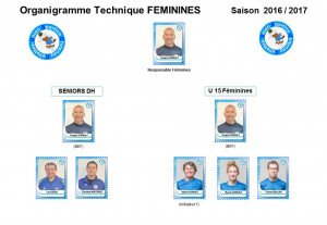 Organigramme 2016 2017 Féminines