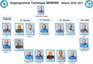 Organigramme 2016 2017 Séniors U19